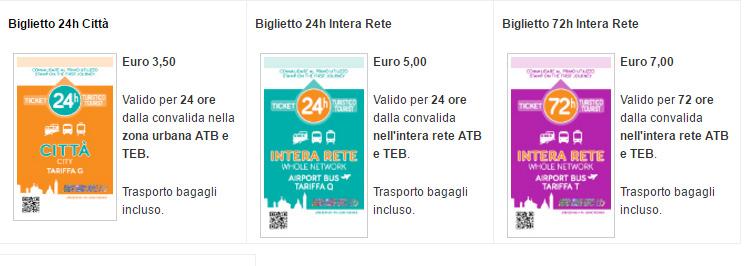Bilety Bergamo